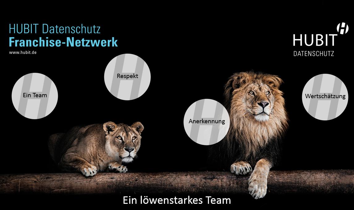HUBIT Datenschutz Franchise-Netzwerk